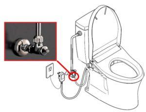 通常の止水栓