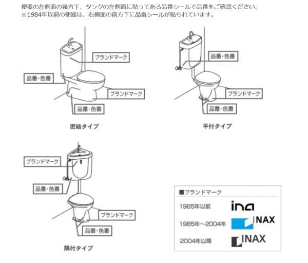 メーカー、品番INAX