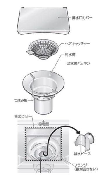 排水口分解掃除