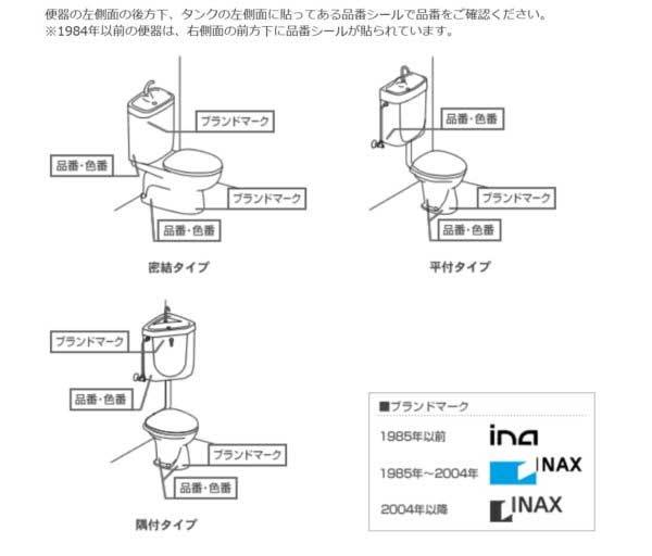 トイレタンク品番の確認方法